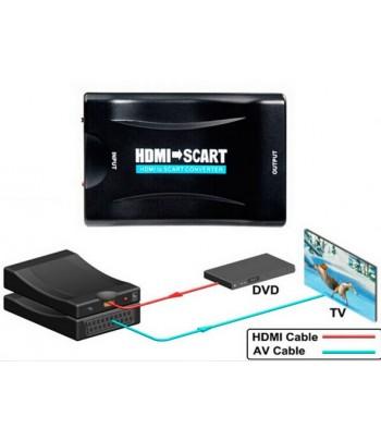 Conversor de HDMI para...